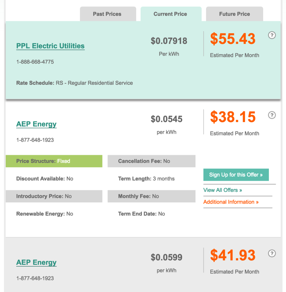 papowerswitch electric suppliers compare to ppl electric