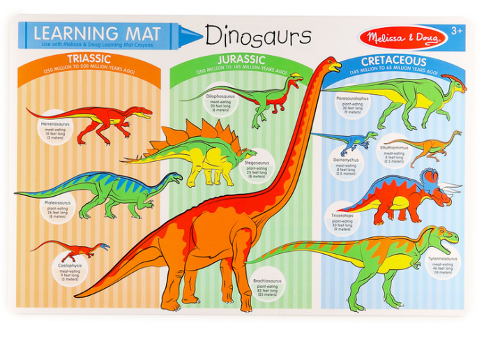 Where To Buy Melissa & Doug Learning Mats for $2 or less! - Frugal ...